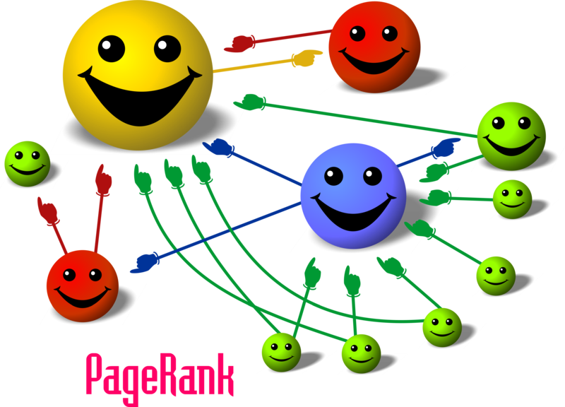Cartoon illustrating basic principle of PageRank. The size of each face is proportional to the total size of the other faces which are pointing to it.